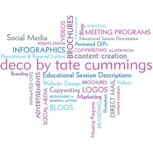 word cloud for graphic design firm